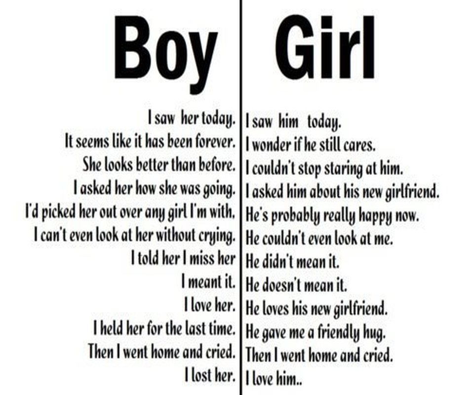 Tumblr Quotes About Moving On From A Guy: Meme By FunAxel :) Memedroid